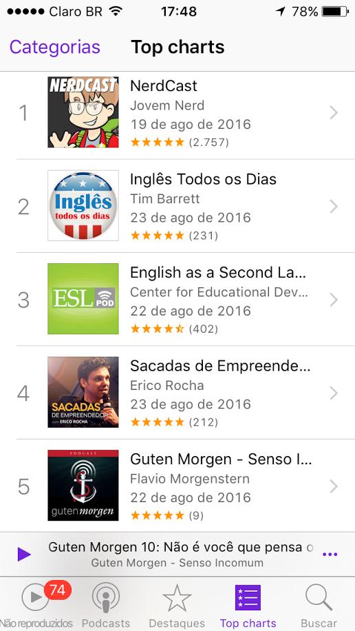 Guten Morgen, podcast do Senso Incomum, em quinto lugar na classificação geral da iTunes