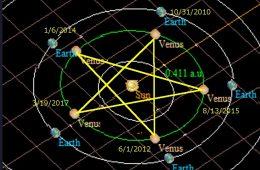 Pentagrama - alquimia numérica
