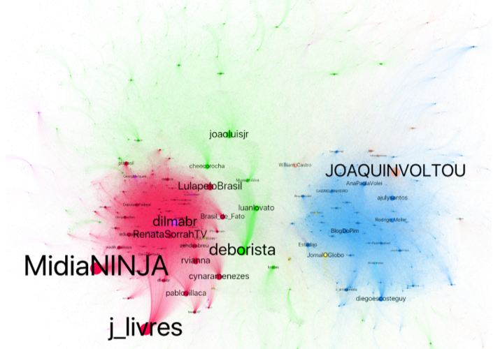Estudo da FGV: mapa sobre influência no Twitter