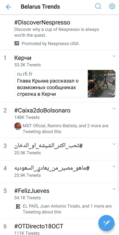 Hashtag petista #Caixa2doBolsonaro nos Trending Topics de Belarus