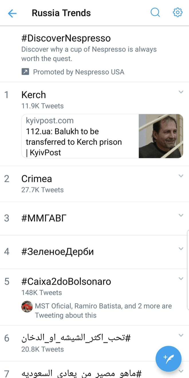 Hashtag petista #Caixa2doBolsonaro nos Trending Topics da Rússia